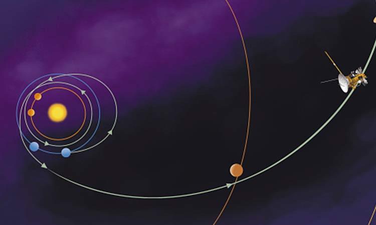 Descubren segundo plano de alineación en el Sistema Solar