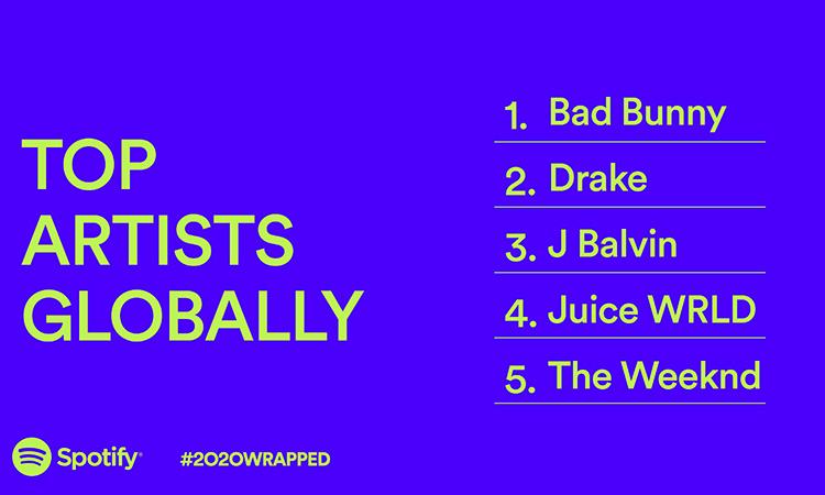 Bad Bunny fue el más Escuchado