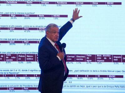 La base donde se cimienta la popularidad de López Obrador