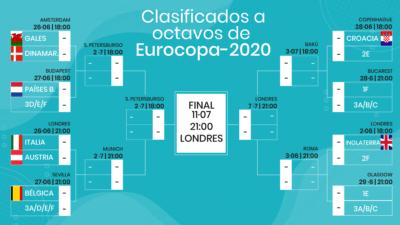 Octavos de final Eurocopa