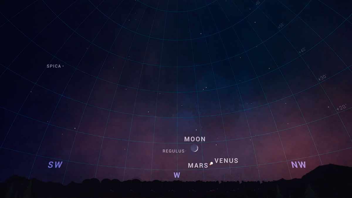 Conjunción de Marte Venus