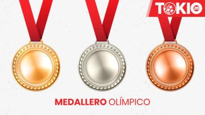 Tokio 2020: así va el medallero de los Juegos Olímpicos