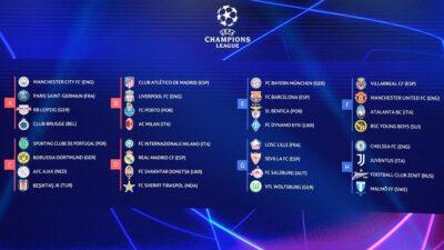 Champions Sorteo
