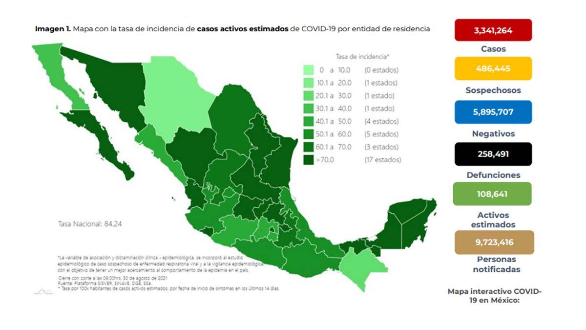 Reporte de COVID-19 en México, 30 de agosto de 2021