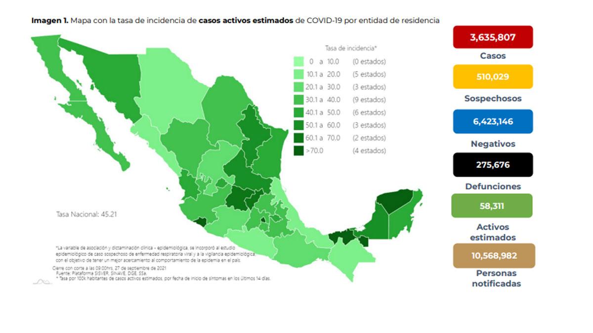 Reporte de COVID-19 en México, 27 de septiembre de 2021
